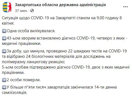Ситуация в Закарпатской области на 8 апреля
