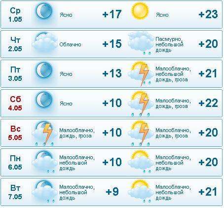 Погода киев на майские может залить