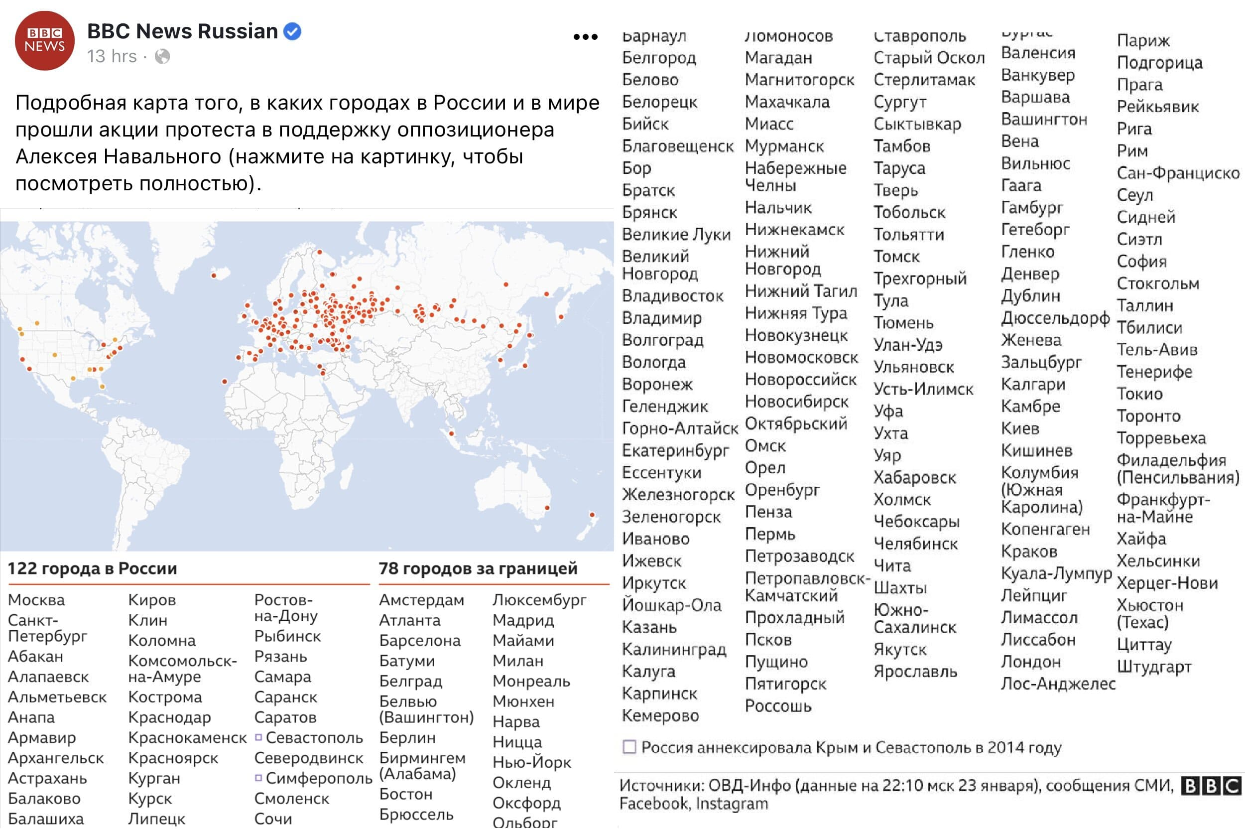 Список городов от ВВС
