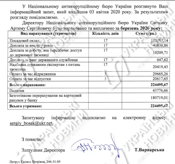 Зарплата Артема Сытника