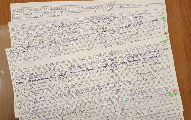 Аваков информирует НАБУ несколько листов «черной бухгалтерии» Партии регионов