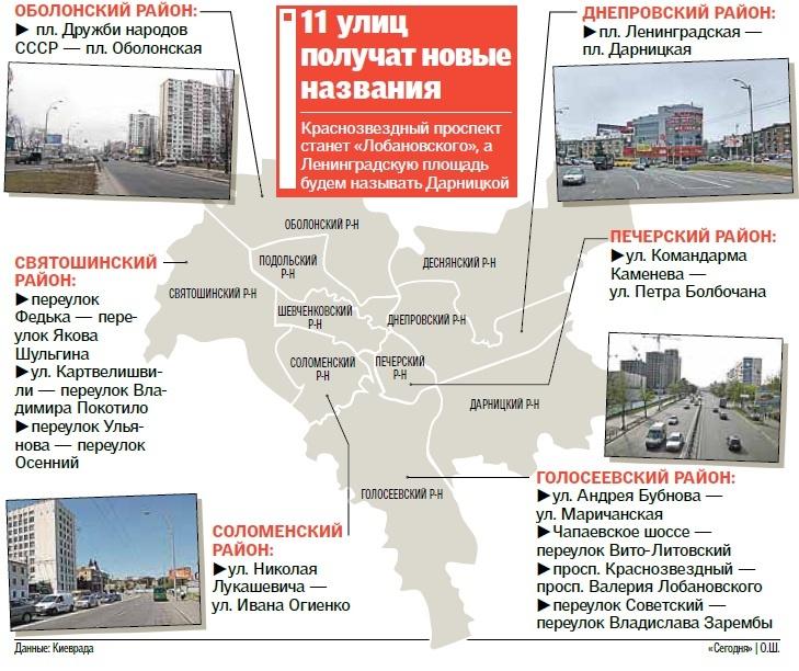За полгода в Киеве переименовали 47 улиц