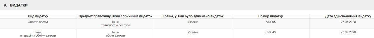 Декларация Порошенко