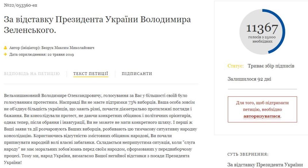 Петицию подписали более 11 тыс. человек