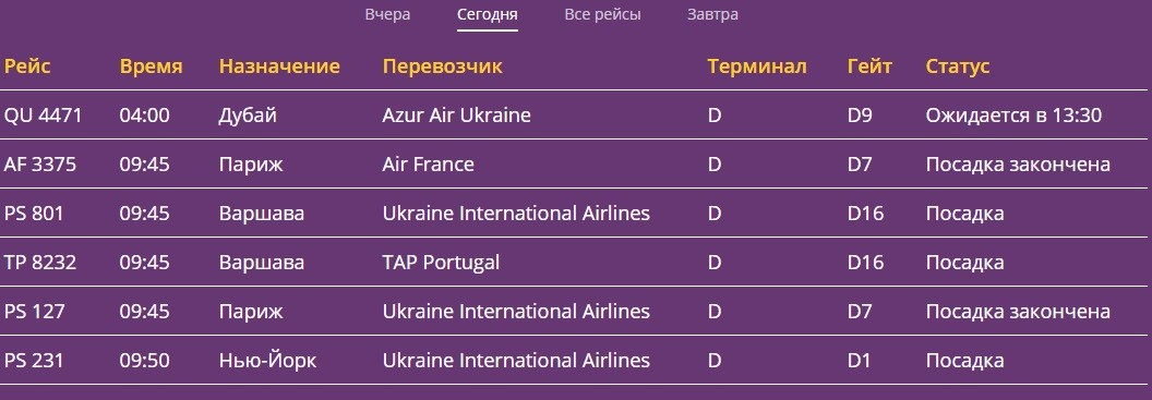 Табло аэропорта