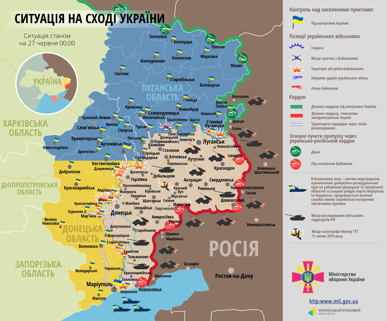 Карта АТО 27 июня