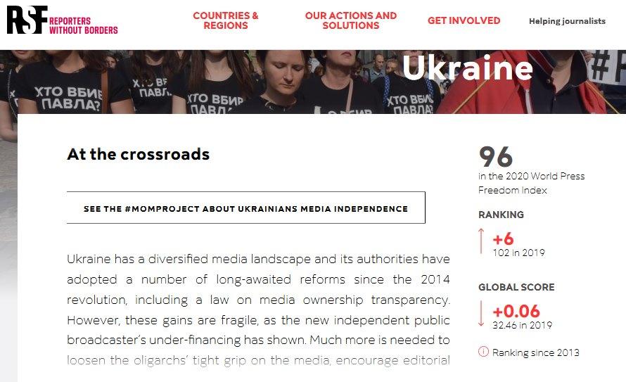 Украина заняла 96 место