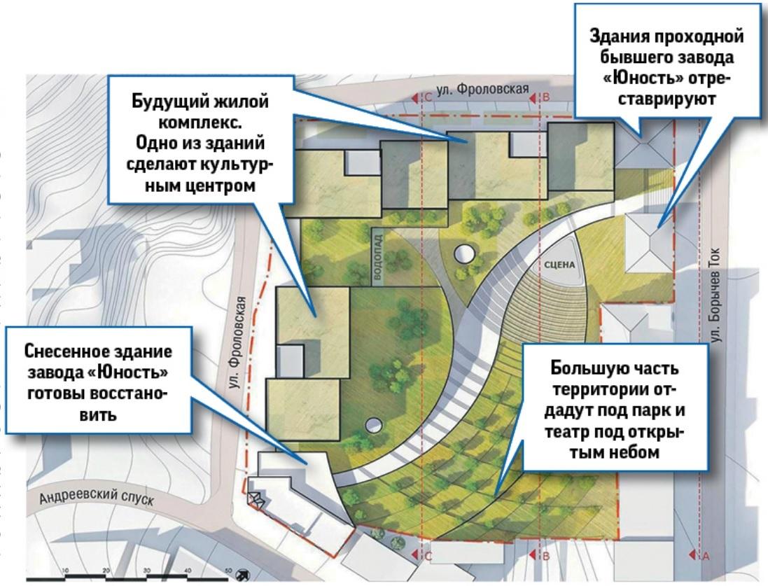 Жилой комплекс построят на месте снесенного завода Юность