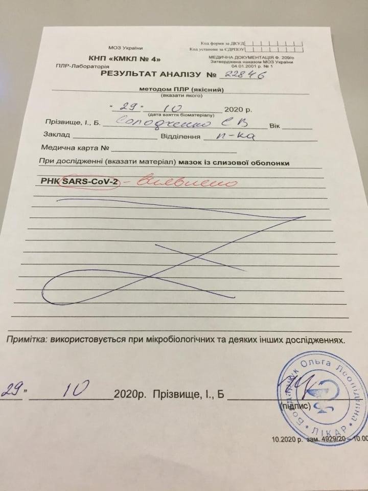 Результаты теста Солодченко