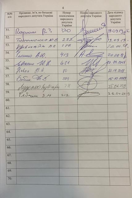 Подписи якобы собранные за отставку Луценко