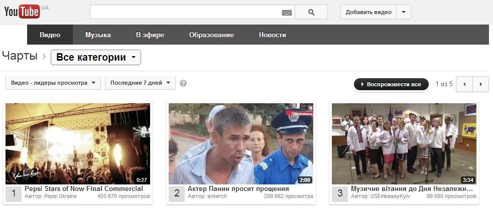 данным, татар радиосы смс чат танышу история только удобно