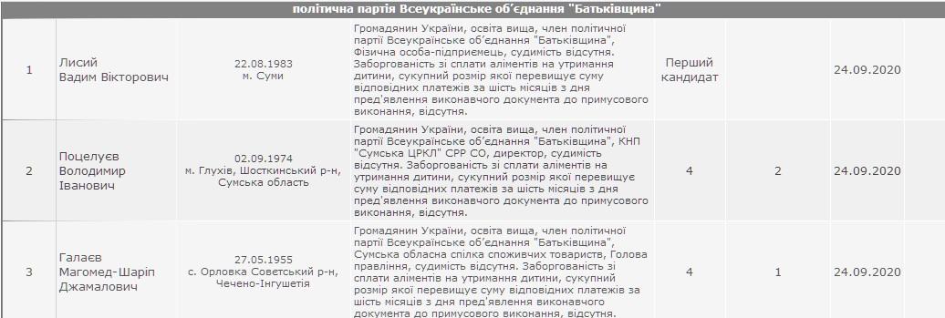 От партии Батькивщина баллотируется отец Магомед-Шарип