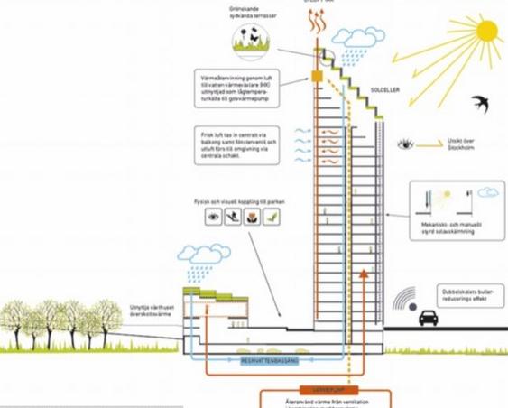 Схема работы отопления