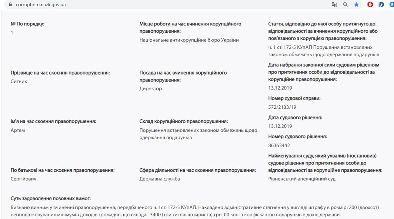 Данные реестра коррупционеров