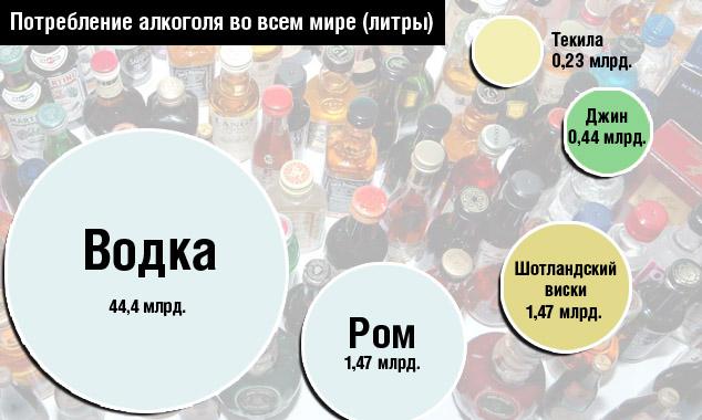 Социальная работа по профилактике алкоголизма подростков