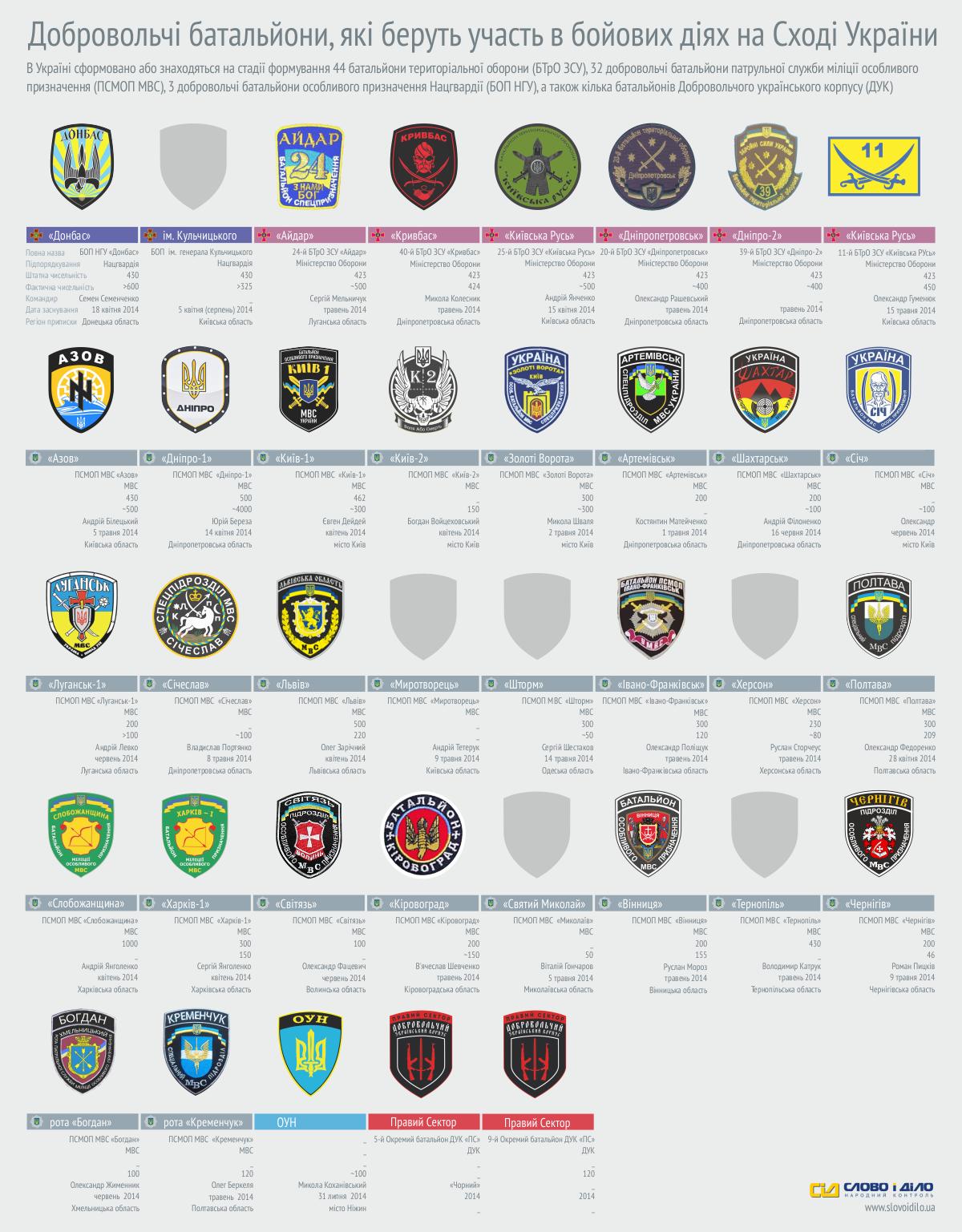 """Национальная гвардия получит 10 новых бронированных автомобилей """"Козак-ІI"""" - Цензор.НЕТ 2619"""