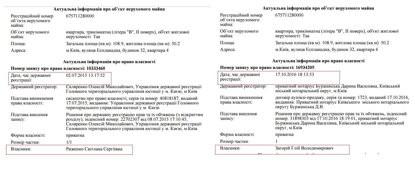 Загорий состоит в одной с Ириной Луценко группе в парламенте