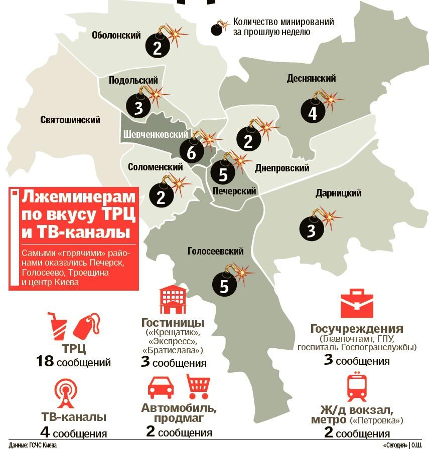 Что «минировали» в Киеве на прошлой неделе