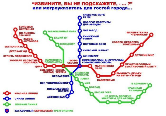 должно быть метро Киева