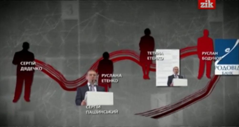 Связи Сергея Пашинского