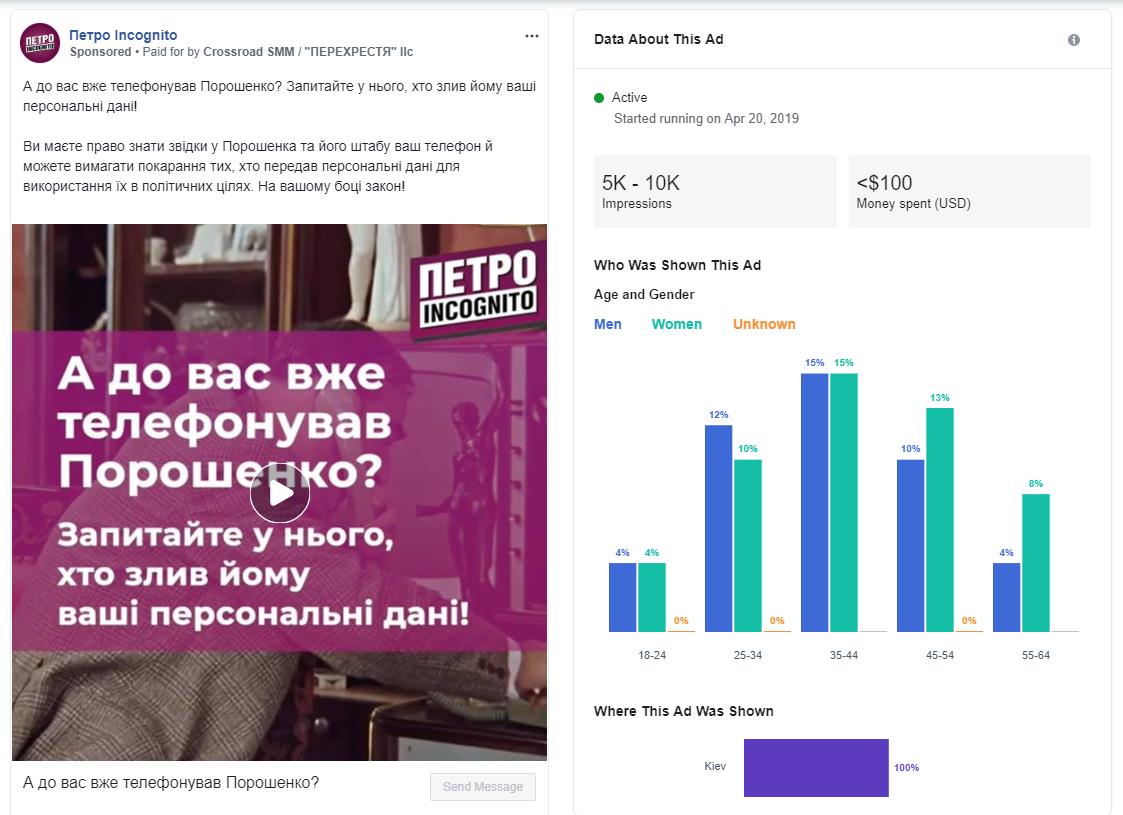Кто-то потратил на антирекламу Порошенко менее 100 долларов