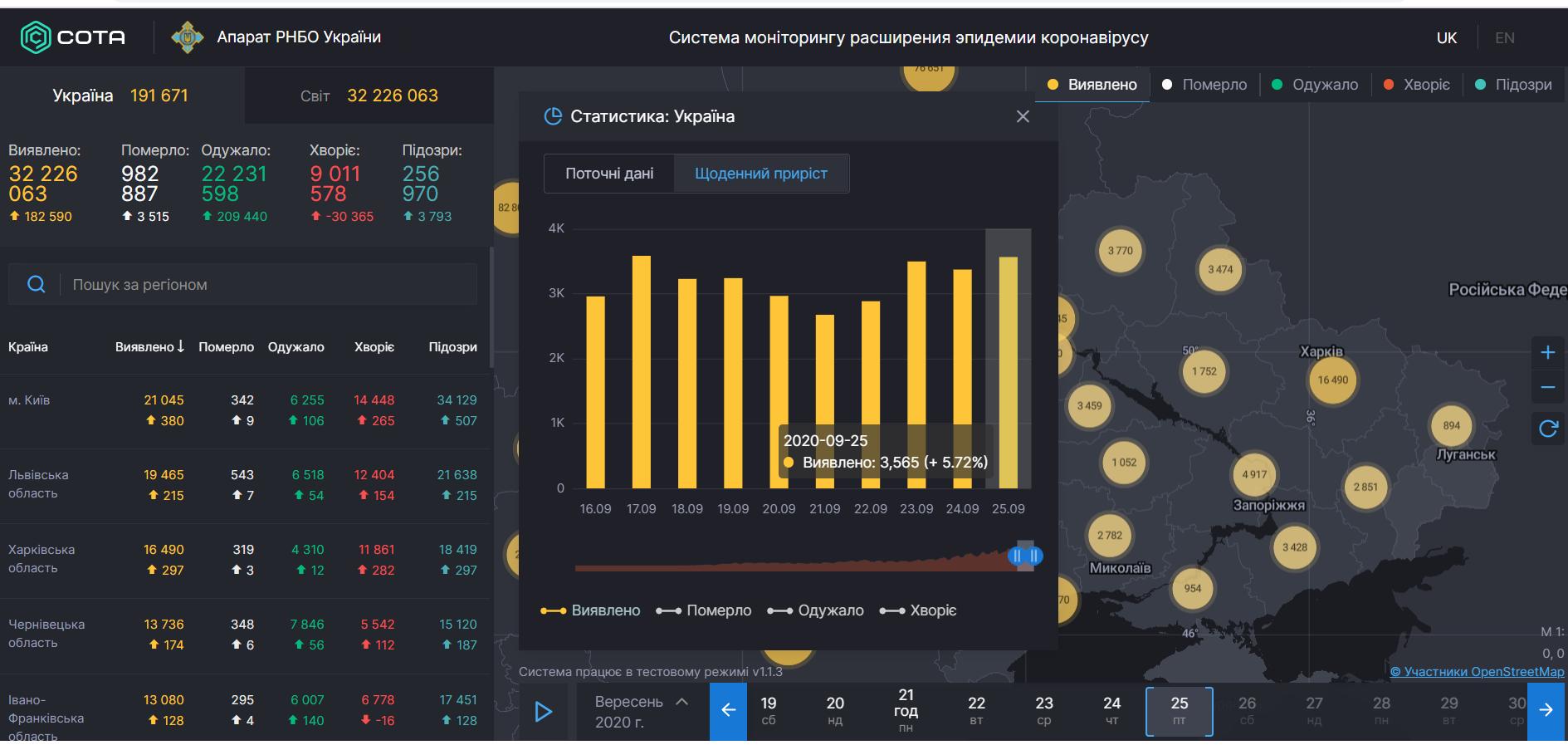 Текущая ситуация с коронавирусом в Украине - СНБО
