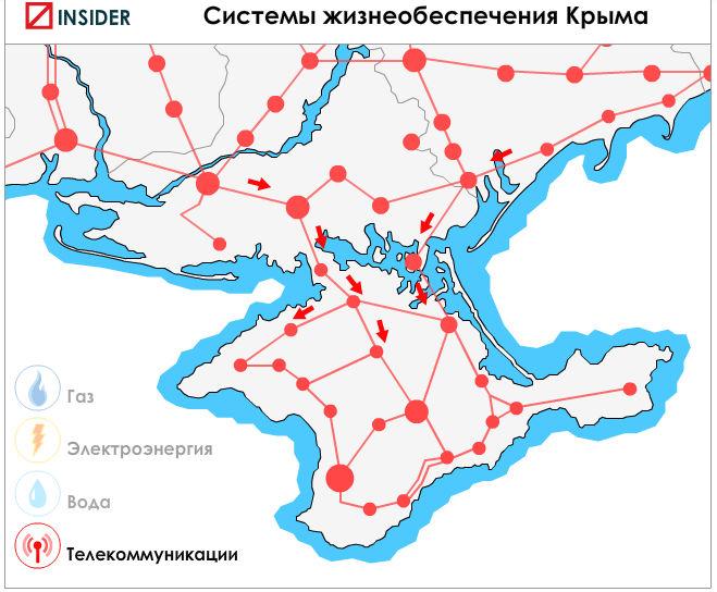 Телекоммуникации в Крыму