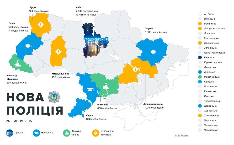 Инфографика о реформе в МВД