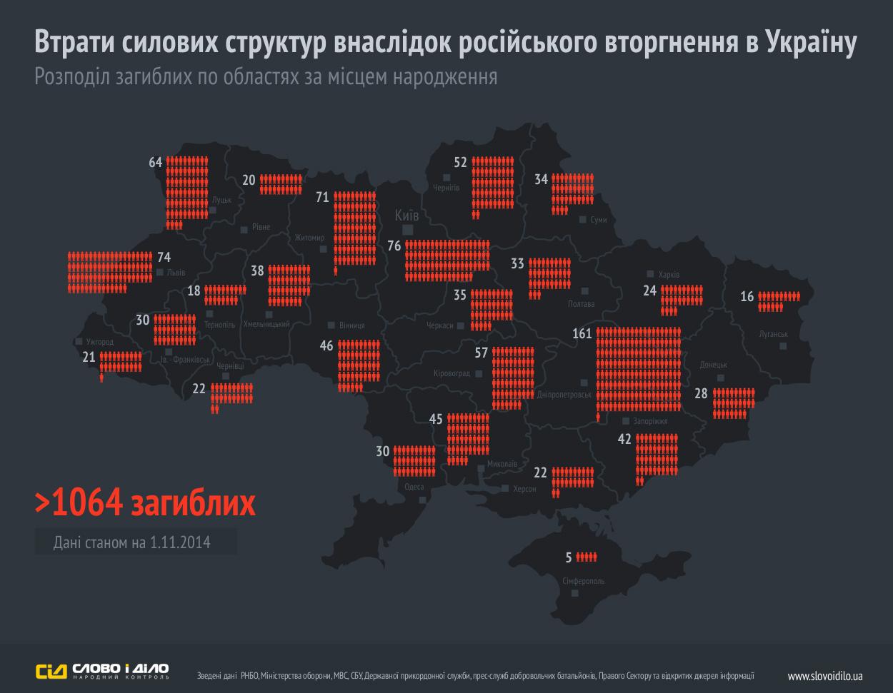 Карта погибших среди бойцов из зоны АТО