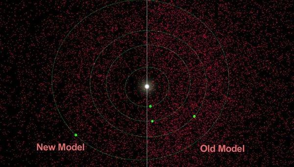 Новая и старая модели подсчета астероидов