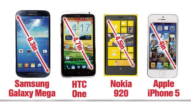 Сравнение дисплеев самых популярных смартфонов