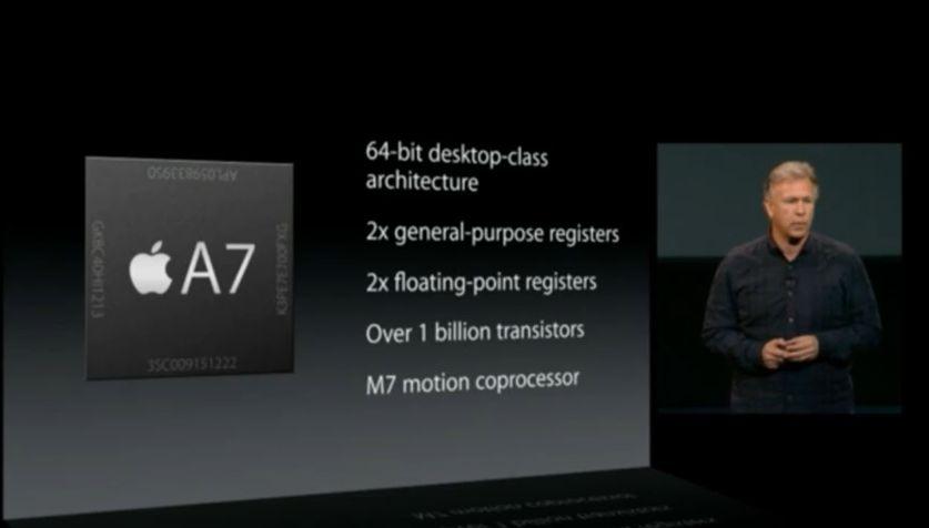 Процессор iPad Air
