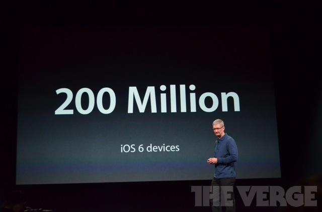 200 млн. устройств на iOS 6