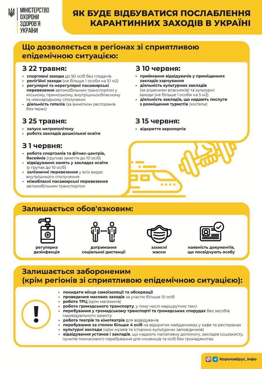 Автошколы в Украине возобновили работу