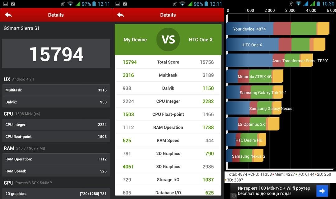 Производительность в Antutu и Quadrant. Обрати на сравнительный тест с HTC One X