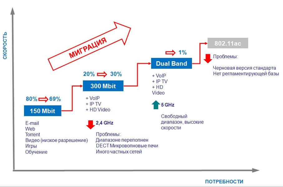 TP-Link: Украине ожидаем рост 60%