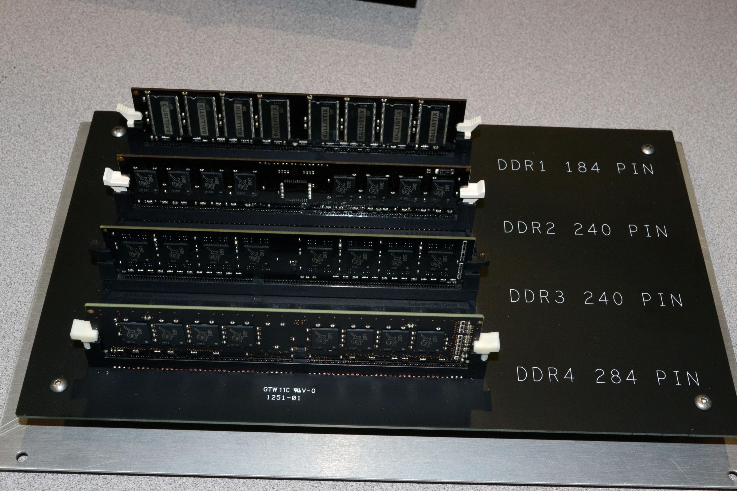 Сравнение памяти DDR1, DDR2, DDR3 и DDR4
