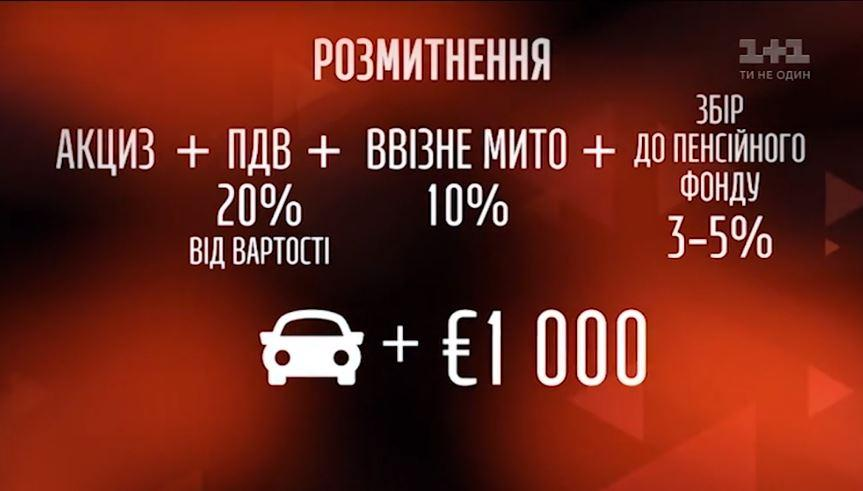 Растаможка сравнительно новых авто будет небольшой