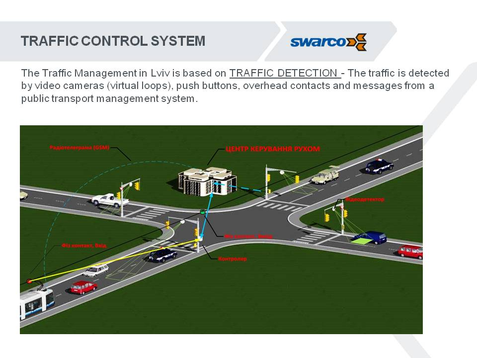 Система управления дорогами должна быть адаптивной