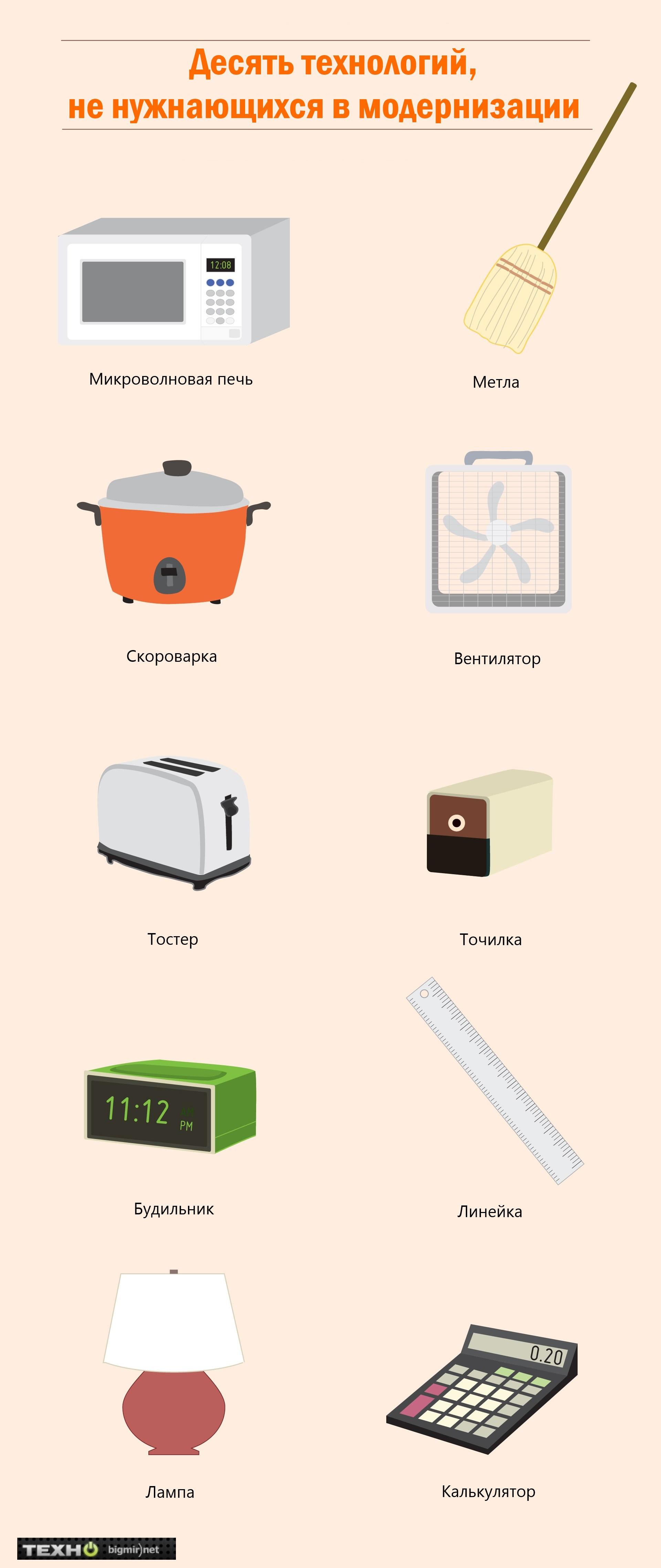 10 технологий, не нуждающихся в модернизации