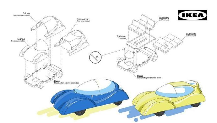 Авто Ikea
