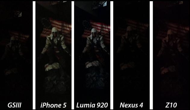 фотография статуэтки при низкой освещенности: у Nexus 4, Z10 и Galaxy S III фотографию почти не видно, iPhone 5 немного исказился цвет белой одежды, а у Lumia 920 лучше всех видно фотографию с естественной цветопередачей