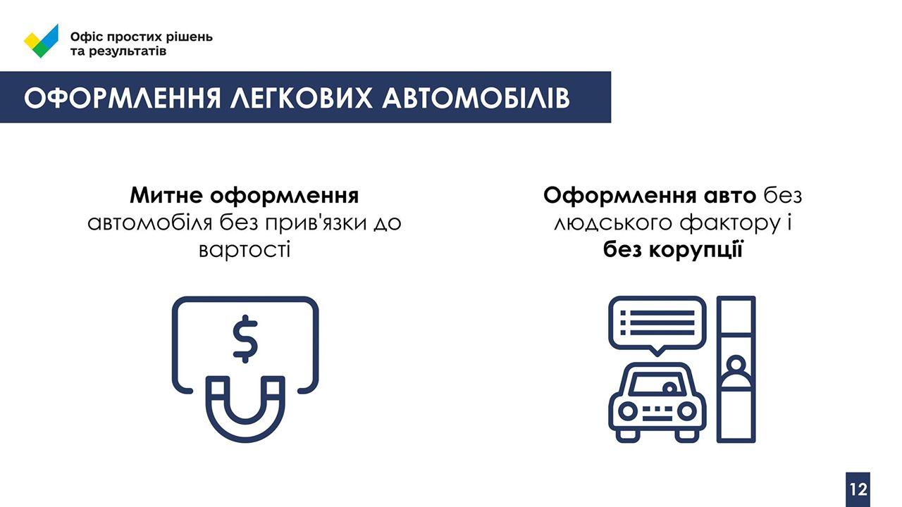 В Украине упростят растаможку авто - подробности