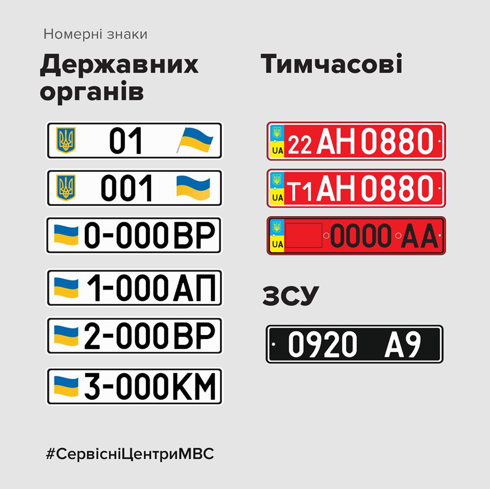 Номера государственных органов, временные и номера ВСУ