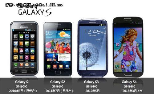 Все смартфоны линейки Galaxy S