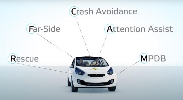 В Европе безопасность автомобилей будут проверять по-новому