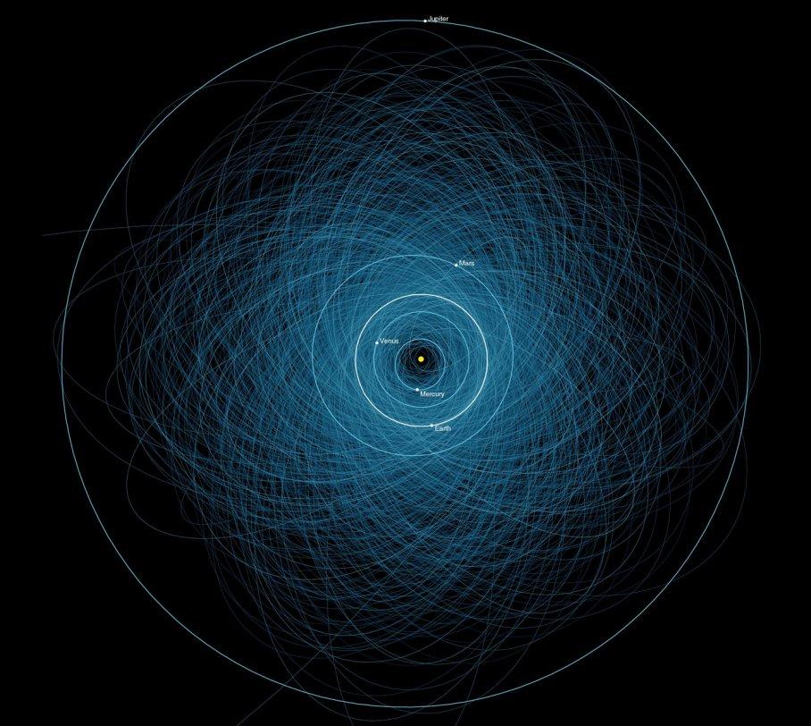 Подробная карта астероидов в Солнечной системе