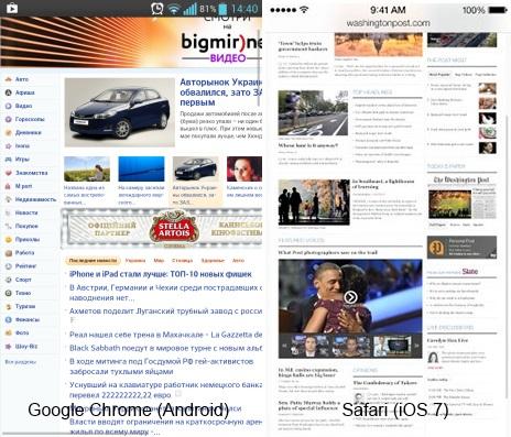 Сходство полноэкранного режима браузеров Chrome и Safari