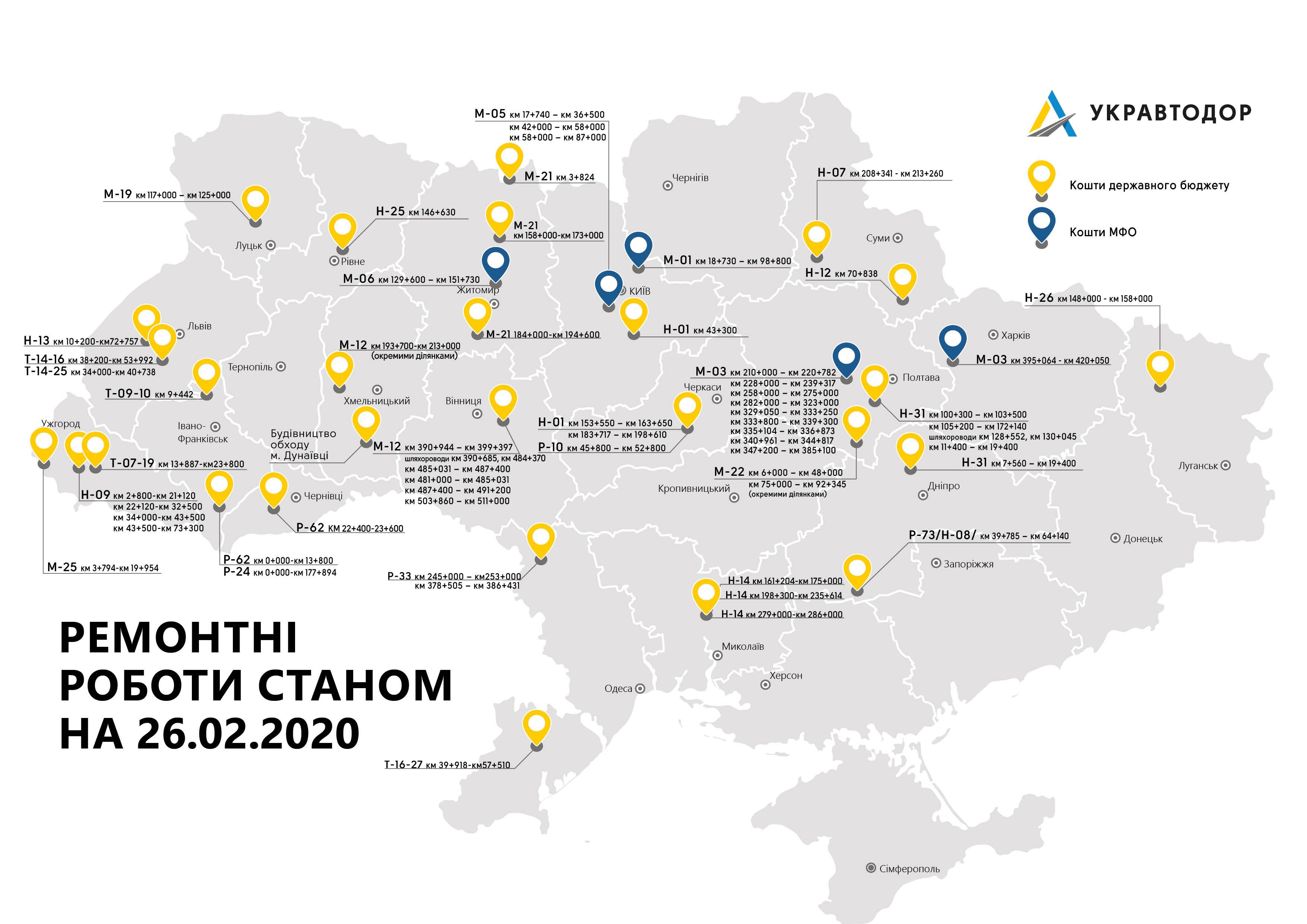 В Украине на 68 объектах стартовали дорожно - ремонтные работы