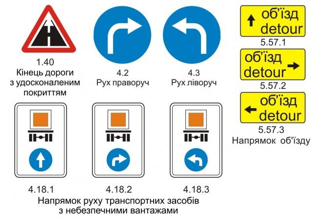 ПДД Украины 2013: новые дорожные знаки